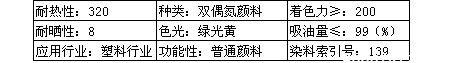 巴斯夫有机颜料Paliotol黄K1841、K1841FP