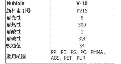 纽碧莱群青紫V-10