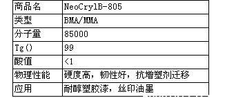 帝斯曼利康固体丙烯酸树脂B-805