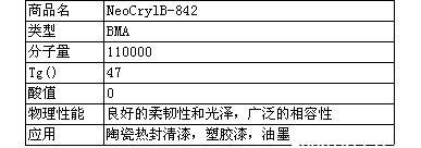 帝斯曼利康固體丙烯酸樹脂B-842
